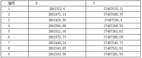 广西全州县绍水镇珠山寨建筑石料用灰岩矿采矿权挂牌公告