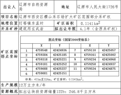 辽源市政府公共资源交易中心采矿权挂牌出让公告