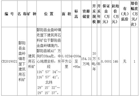 鄱阳县矿业权出让网上挂牌公告