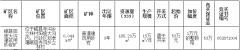 岷县国土资源局岷县阳坡大沟建筑用砂岩矿采矿权 挂牌出让公